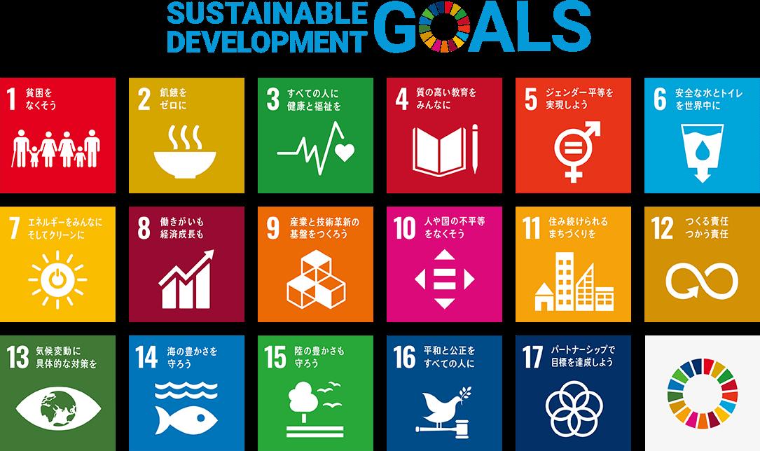 SDGs 世界を変えるための17の目標